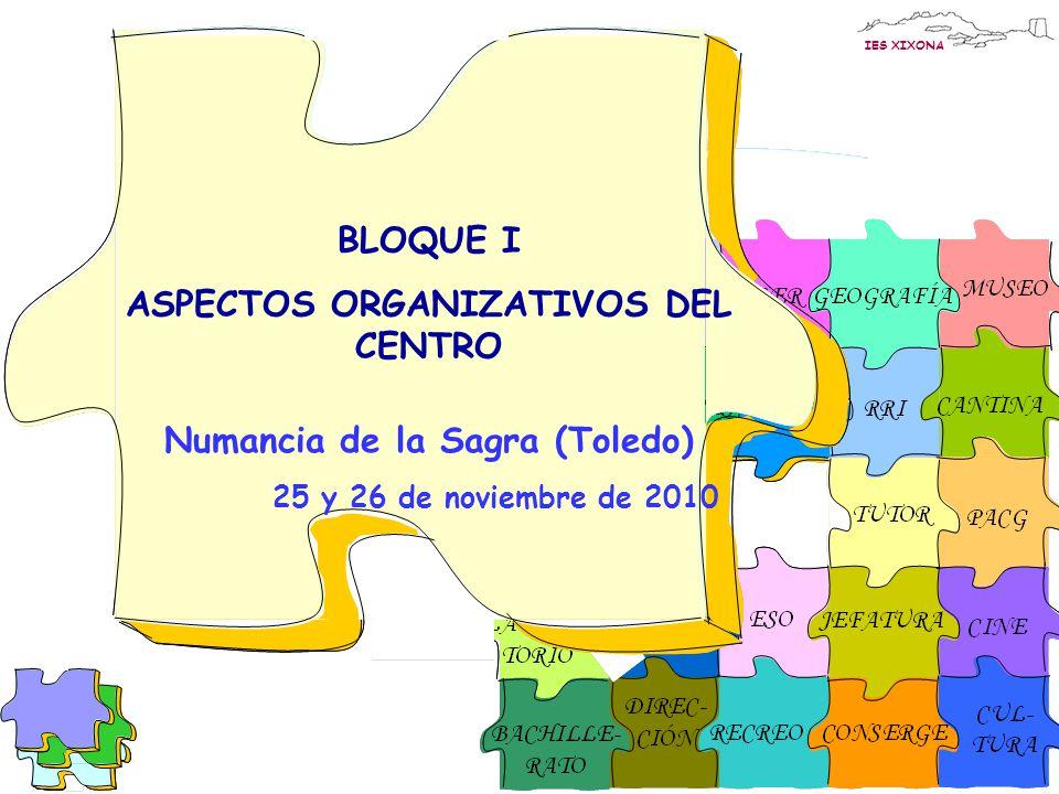 ASPECTOS ORGANIZATIVOS DEL CENTRO Numancia de la Sagra (Toledo)