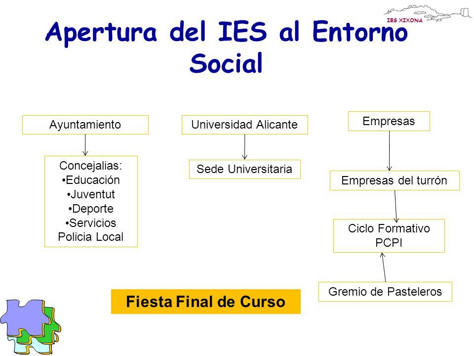 Apertura del IES al Entorno Social