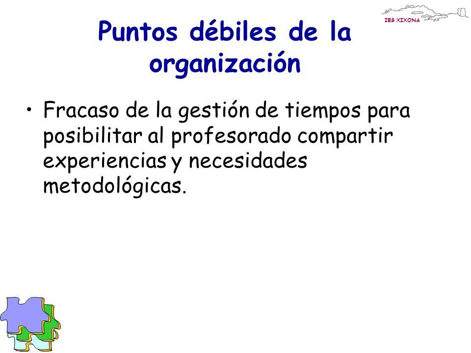 Puntos débiles de la organización