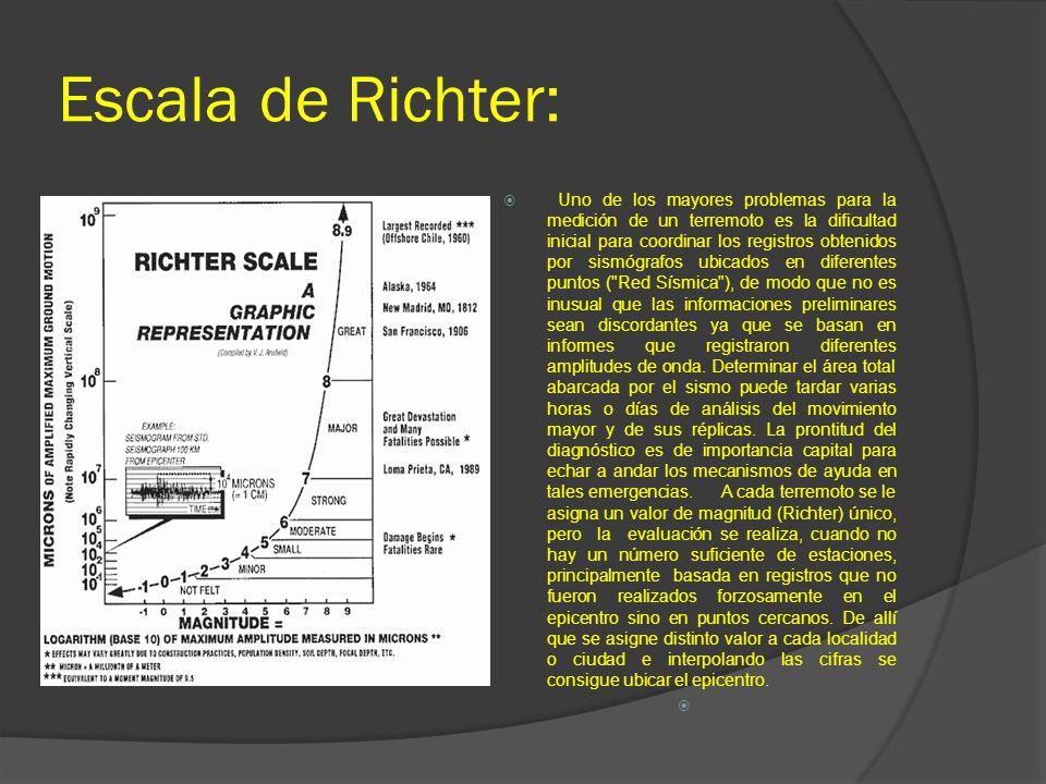 Escala de Richter: