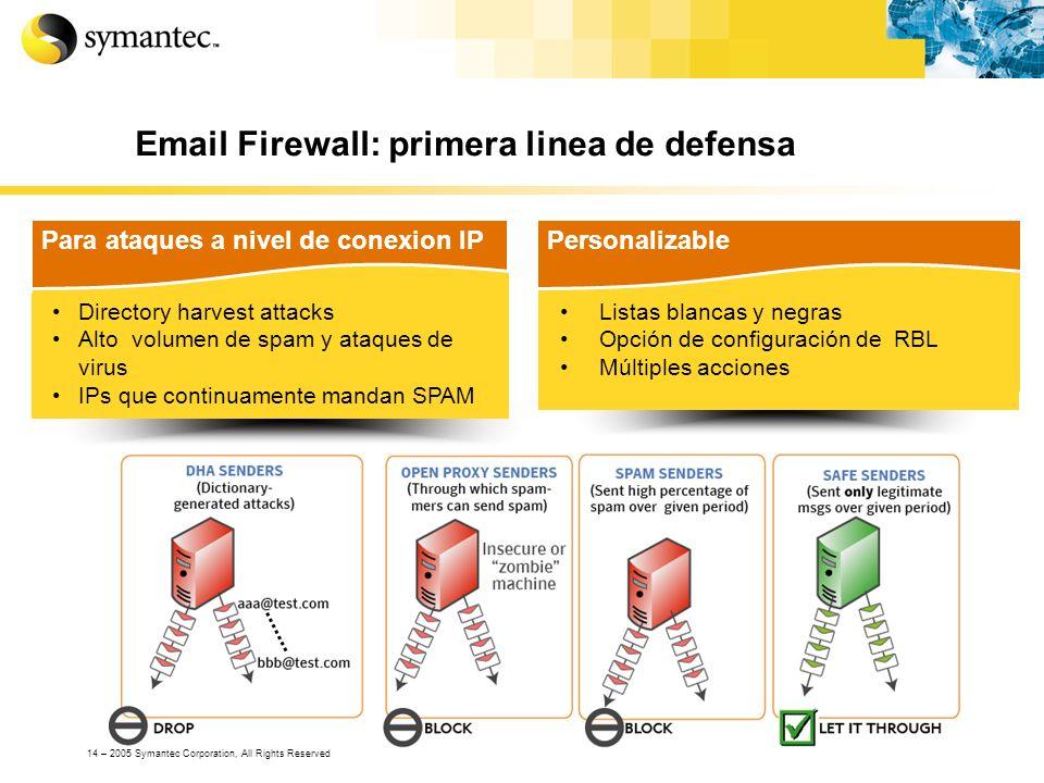 Email Firewall: primera linea de defensa