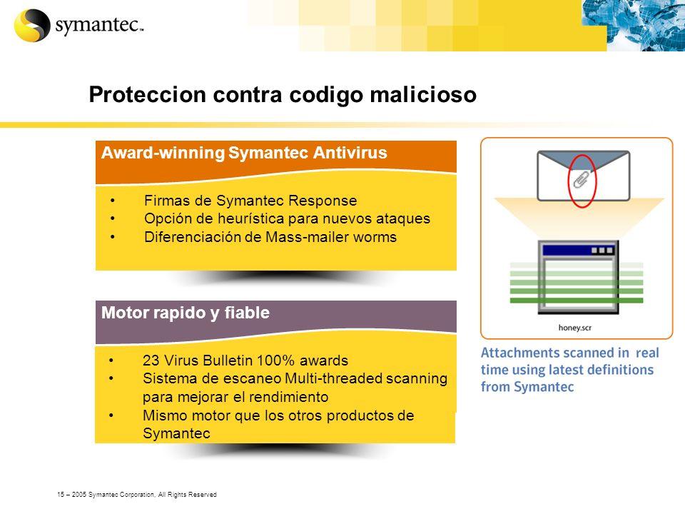 Proteccion contra codigo malicioso