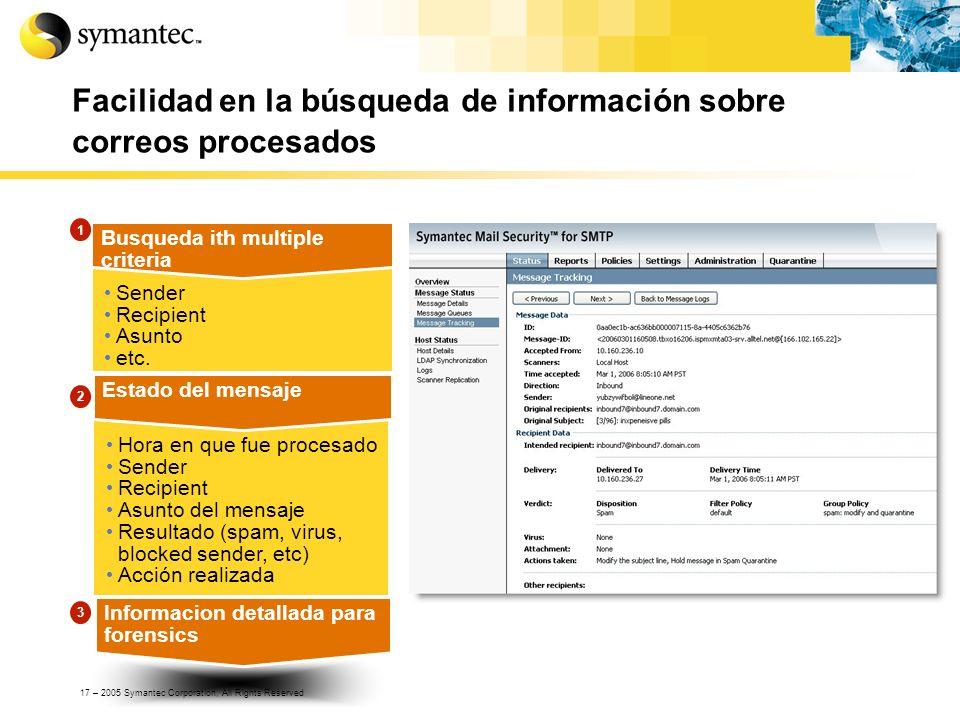 Facilidad en la búsqueda de información sobre correos procesados