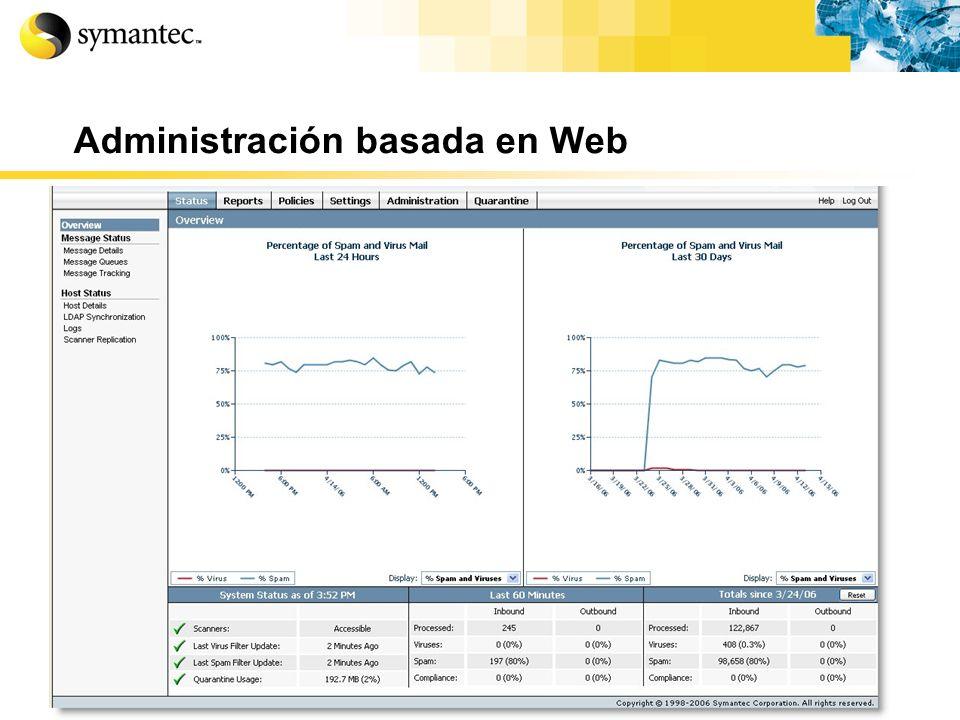 Administración basada en Web