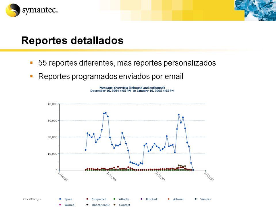 Reportes detallados 55 reportes diferentes, mas reportes personalizados. Reportes programados enviados por email.