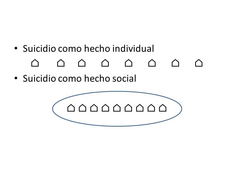 Suicidio como hecho individual