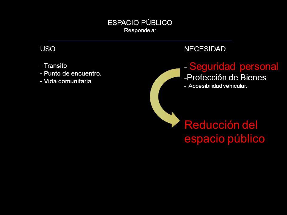Reducción del espacio público Seguridad personal Protección de Bienes.