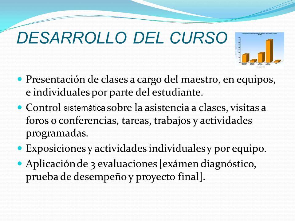 DESARROLLO DEL CURSOPresentación de clases a cargo del maestro, en equipos, e individuales por parte del estudiante.