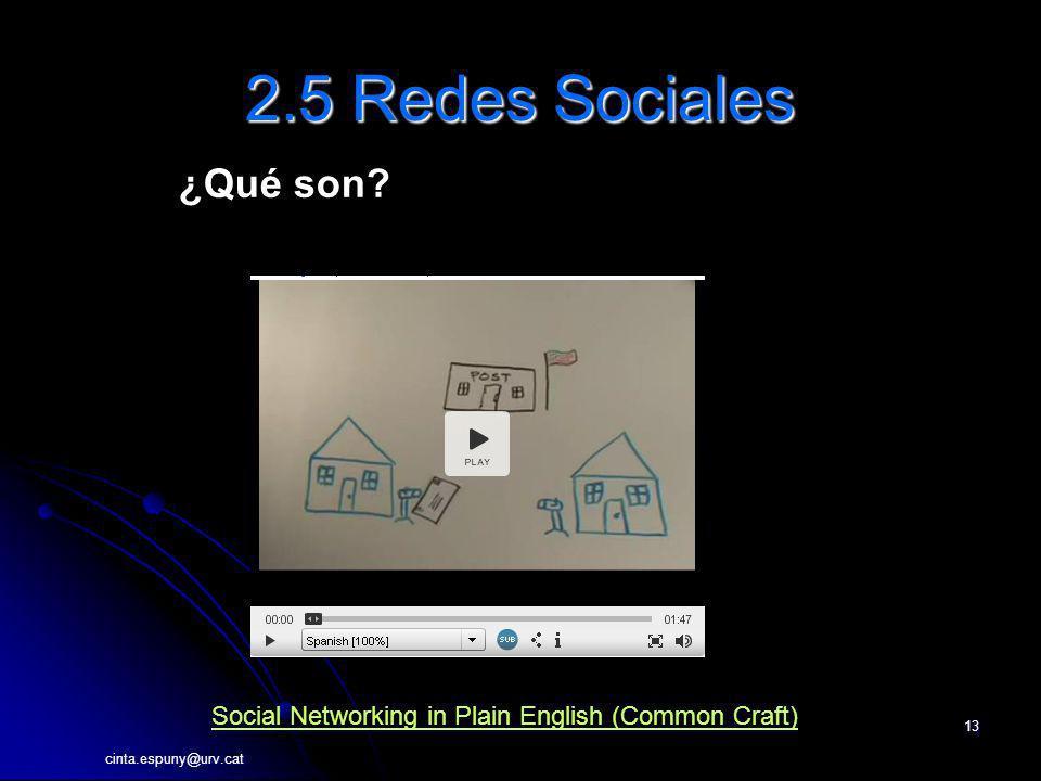 2.5 Redes Sociales ¿Qué son