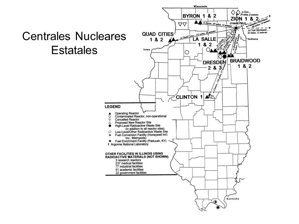 Centrales Nucleares Estatales