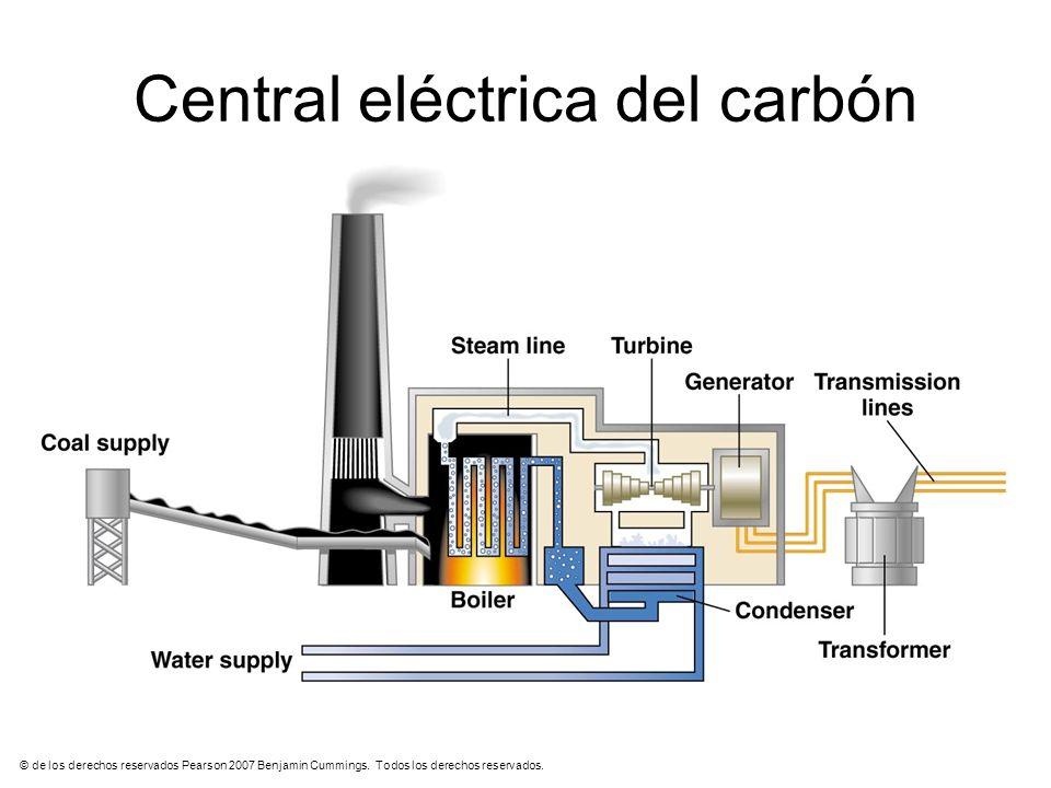 Central eléctrica del carbón