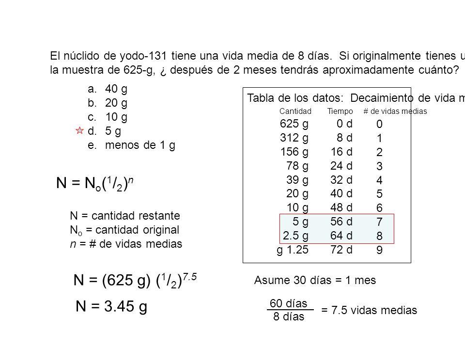 El núclido de yodo-131 tiene una vida media de 8 días