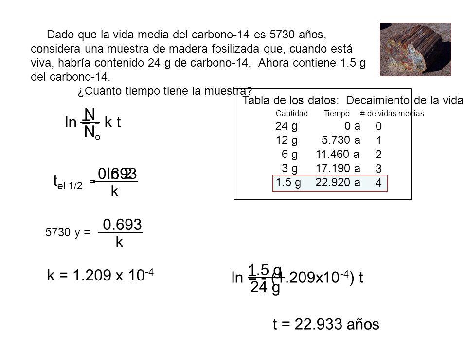 N ln = - k t No 0.693 ln 2 tel 1/2 = k 0.693 k 1.5 g k = 1.209 x 10-4