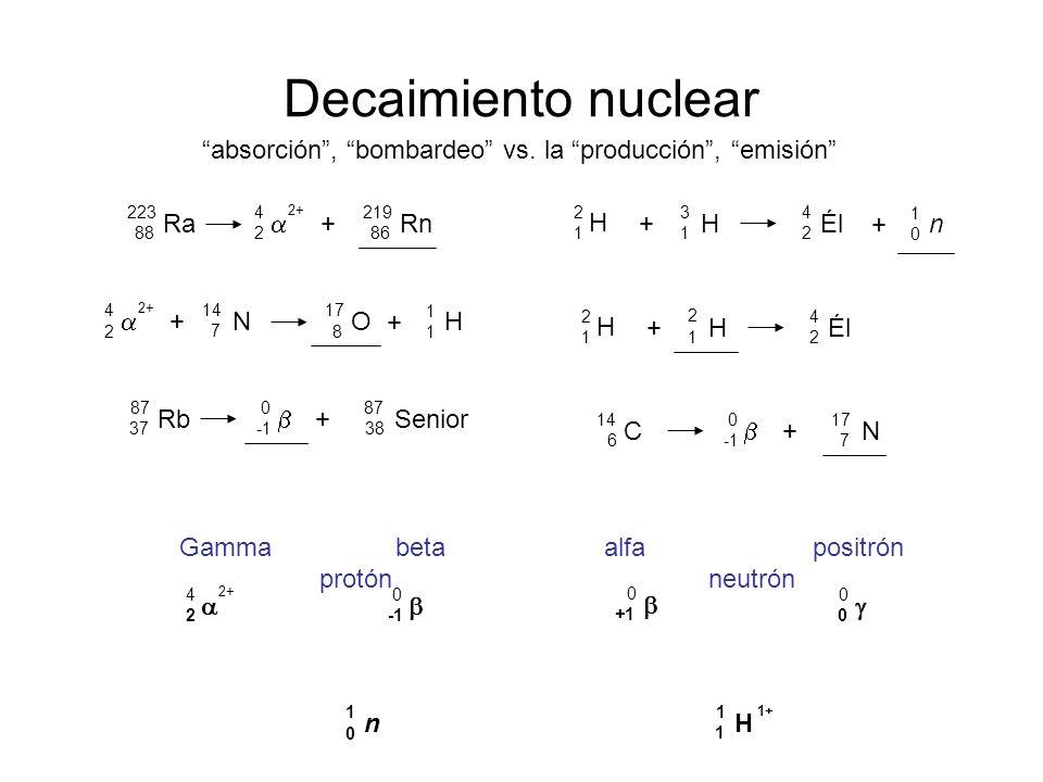 Decaimiento nuclear absorción , bombardeo vs. la producción , emisión 223. 4. a. 2+ 219.