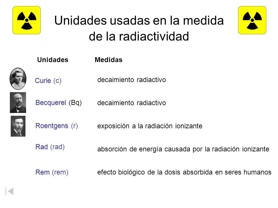 Unidades usadas en la medida de la radiactividad