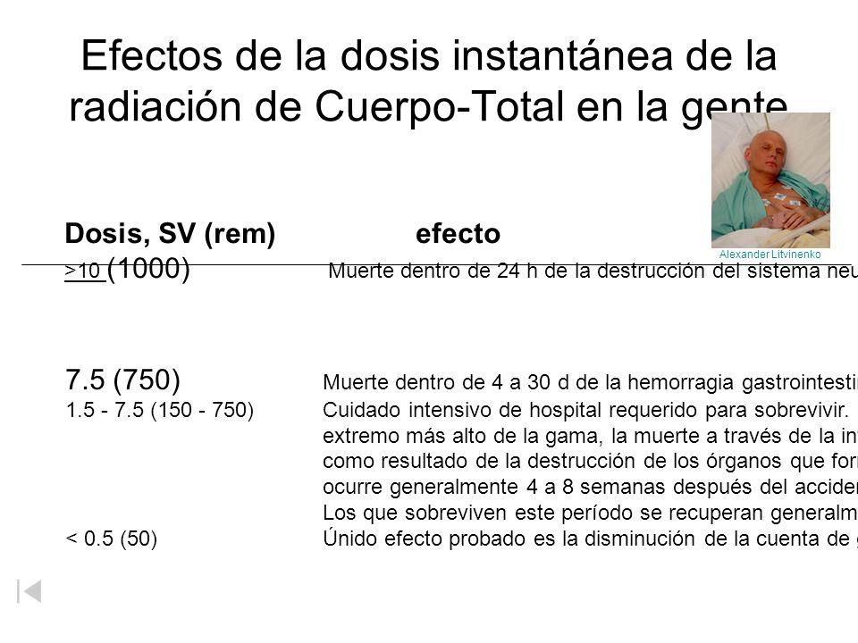 Efectos de la dosis instantánea de la radiación de Cuerpo-Total en la gente