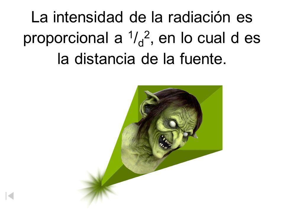 La intensidad de la radiación es proporcional a 1/d2, en lo cual d es la distancia de la fuente.