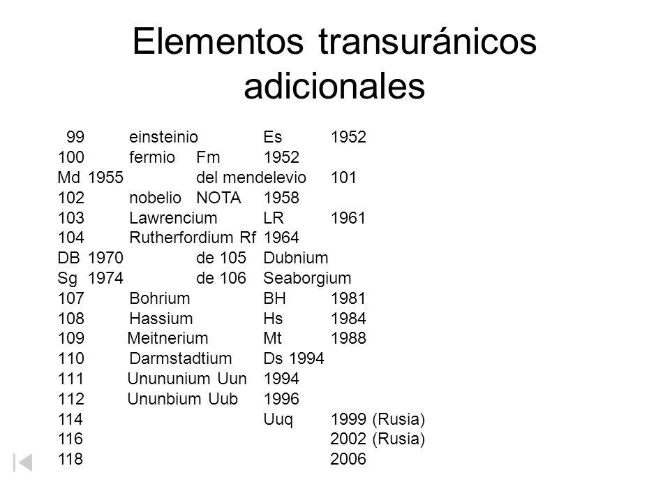 Elementos transuránicos adicionales