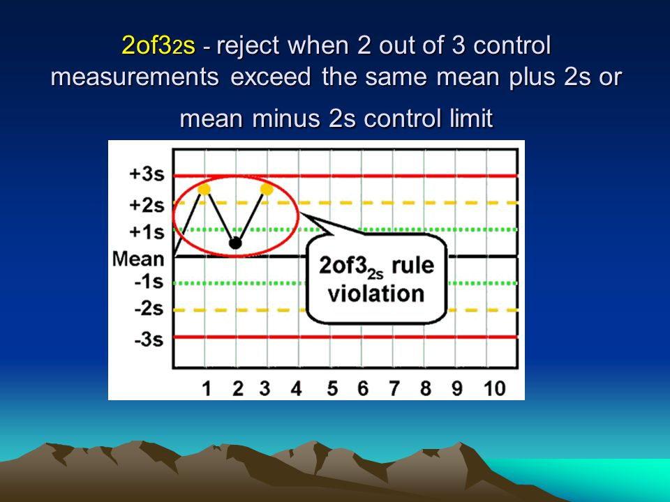 2of32s - reject when 2 out of 3 control measurements exceed the same mean plus 2s or mean minus 2s control limit