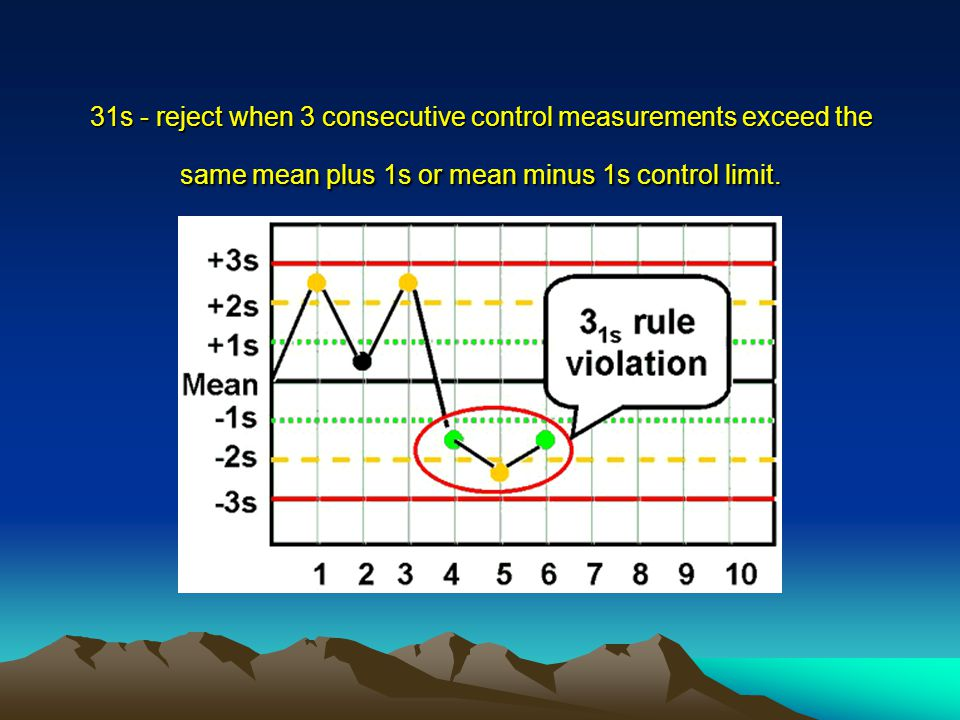 31s - reject when 3 consecutive control measurements exceed the same mean plus 1s or mean minus 1s control limit.