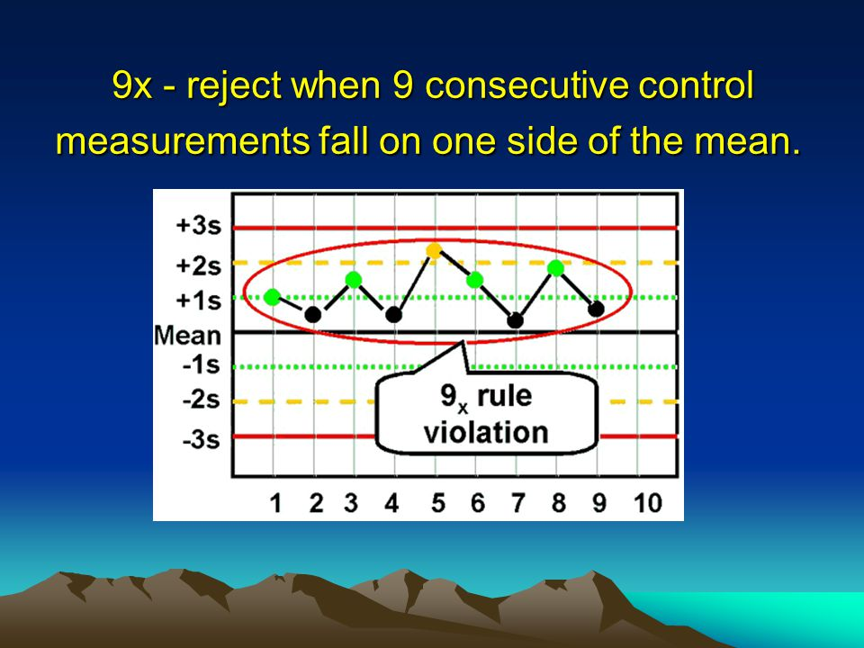 9x - reject when 9 consecutive control measurements fall on one side of the mean.