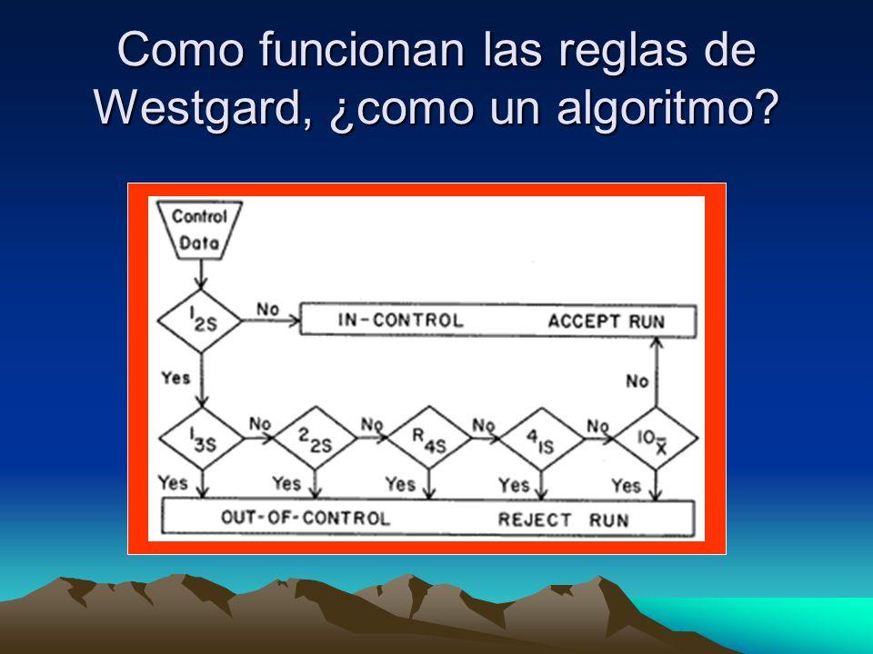 Como funcionan las reglas de Westgard, ¿como un algoritmo
