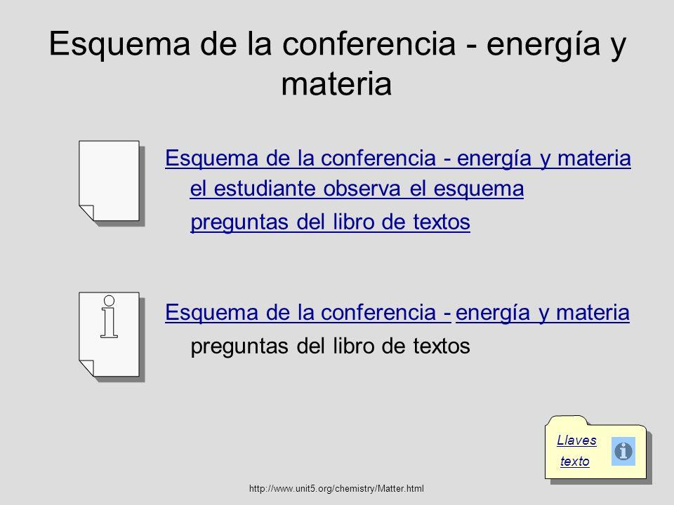 Esquema de la conferencia - energía y materia