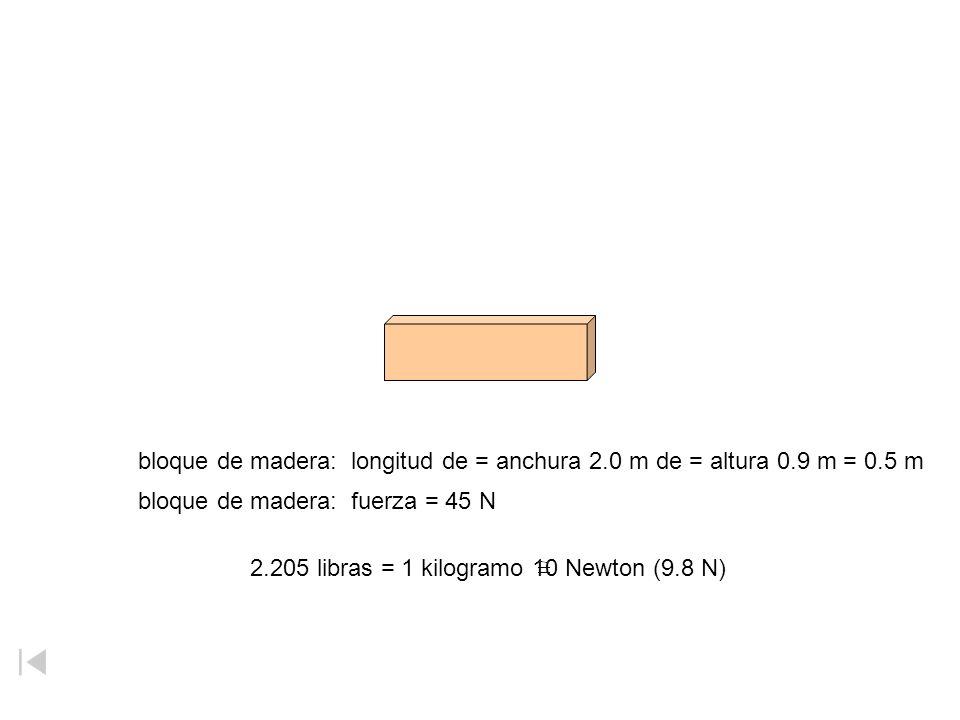 bloque de madera: longitud de = anchura 2. 0 m de = altura 0. 9 m = 0