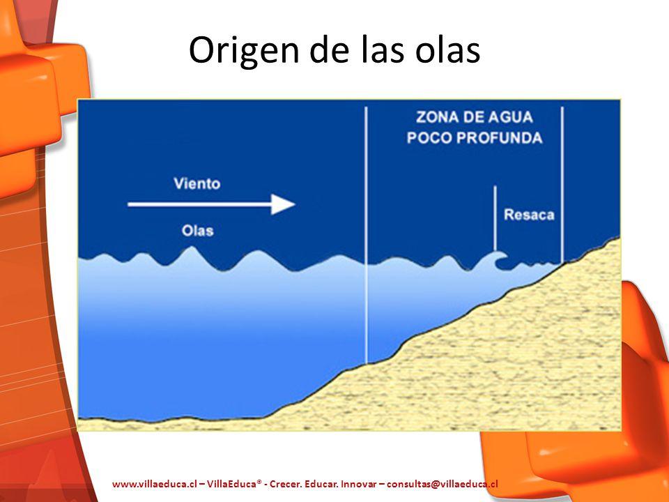 Origen de las olas www.villaeduca.cl – VillaEduca® - Crecer.