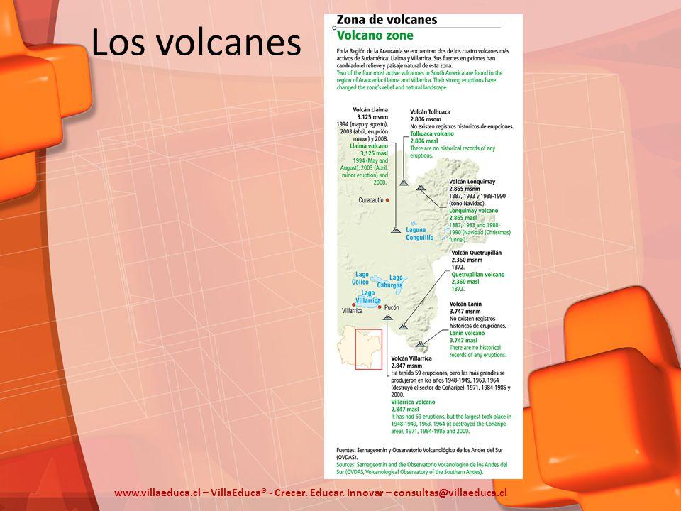 Los volcanes www.villaeduca.cl – VillaEduca® - Crecer. Educar. Innovar – consultas@villaeduca.cl