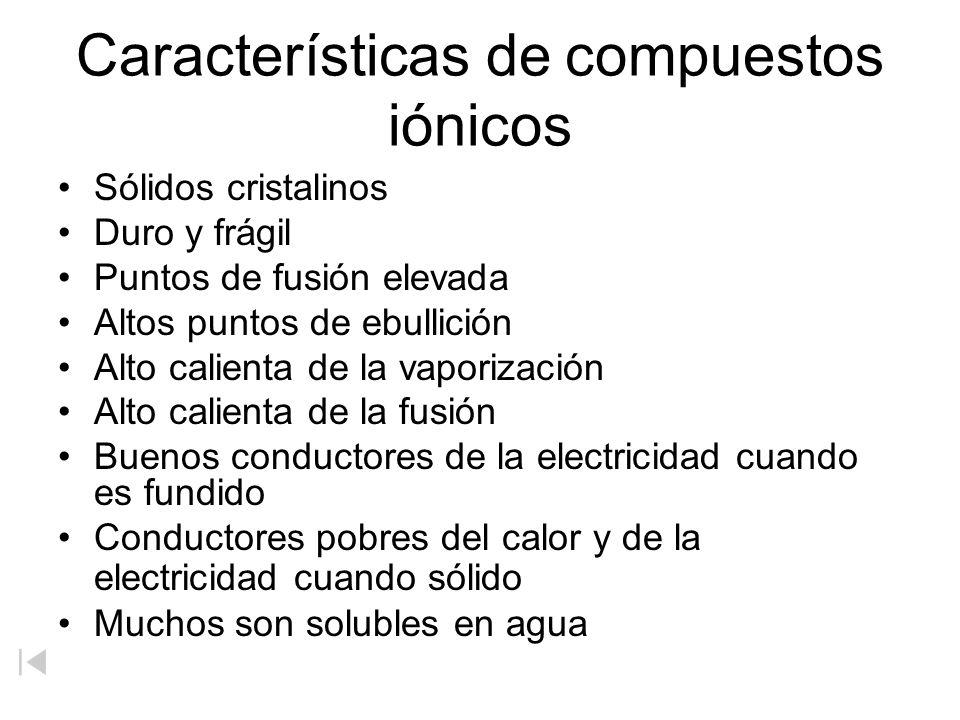 Características de compuestos iónicos