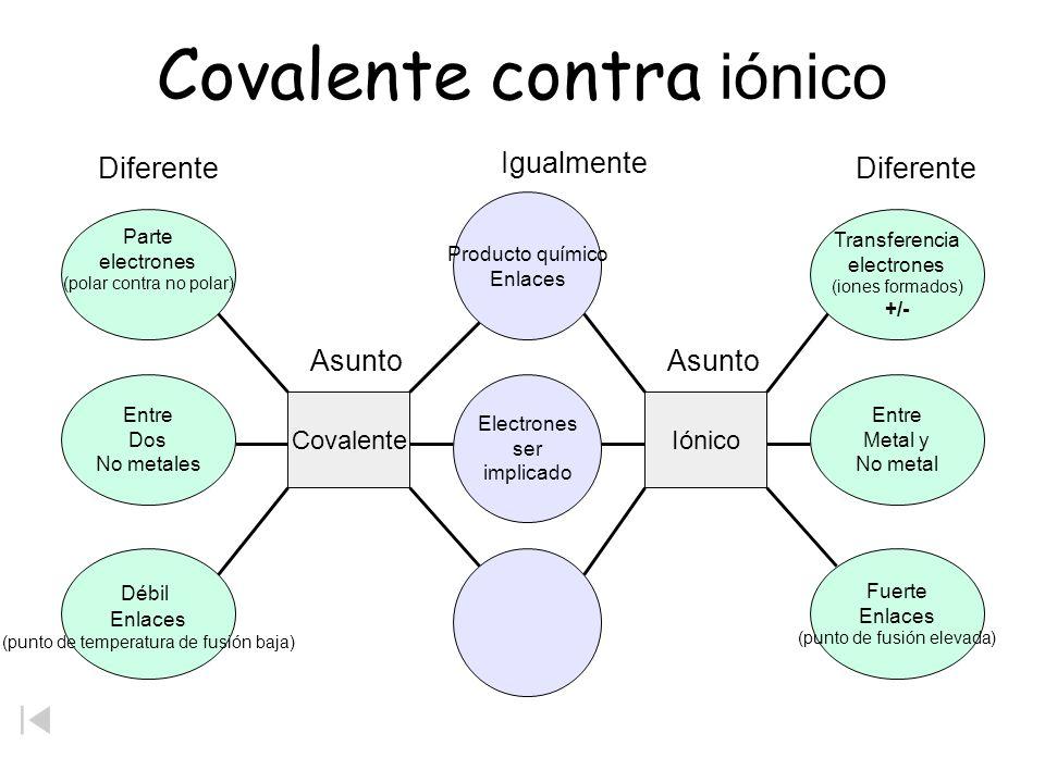Covalente contra iónico