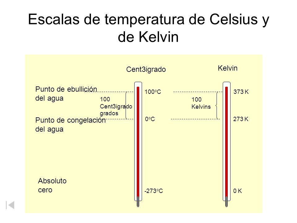 Escalas de temperatura de Celsius y de Kelvin