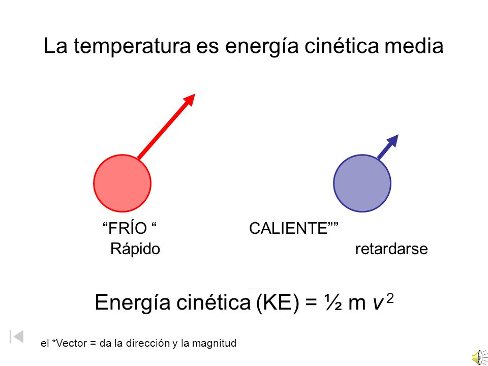 La temperatura es energía cinética media