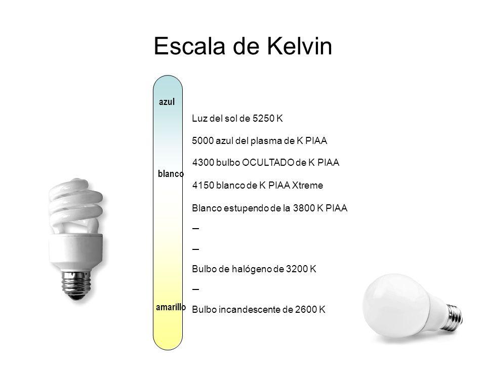 Escala de Kelvin azul Luz del sol de 5250 K