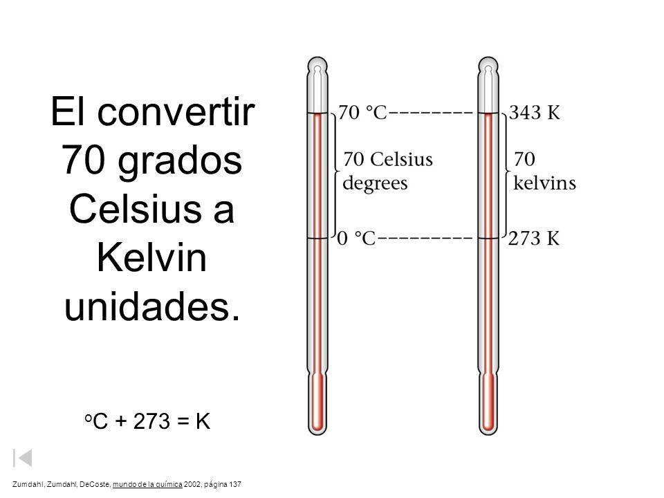 El convertir 70 grados Celsius a Kelvin unidades.