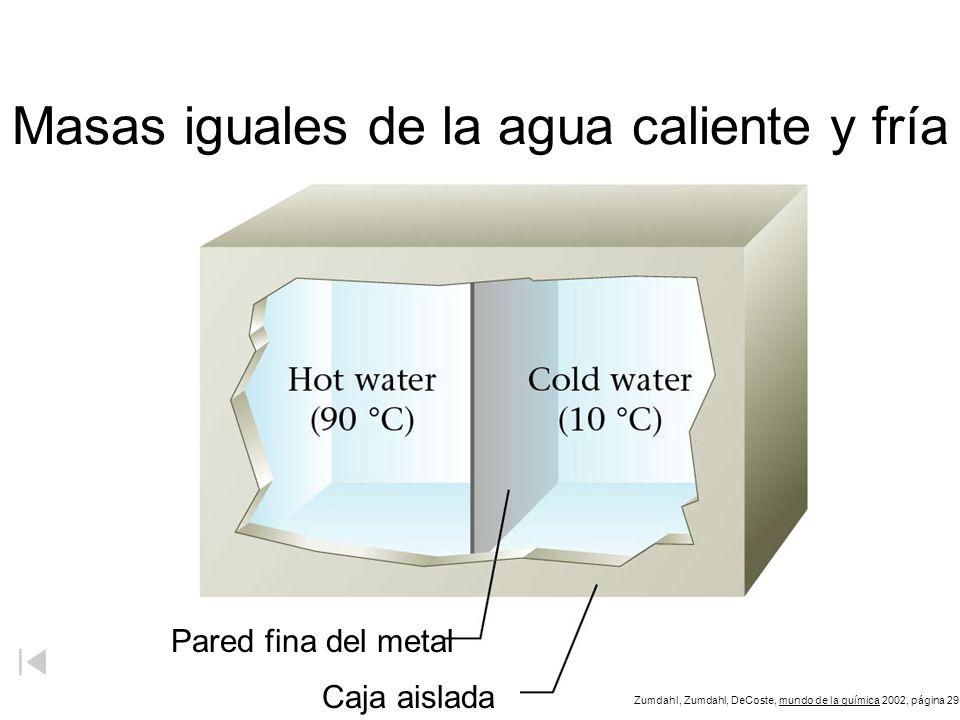 Masas iguales de la agua caliente y fría