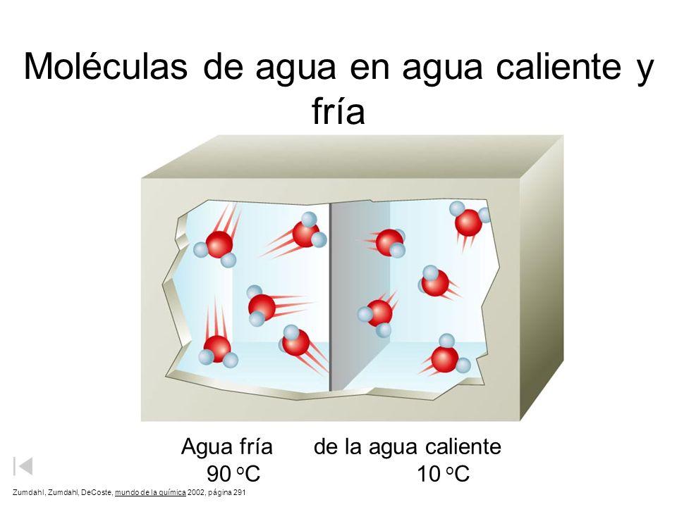 Moléculas de agua en agua caliente y fría