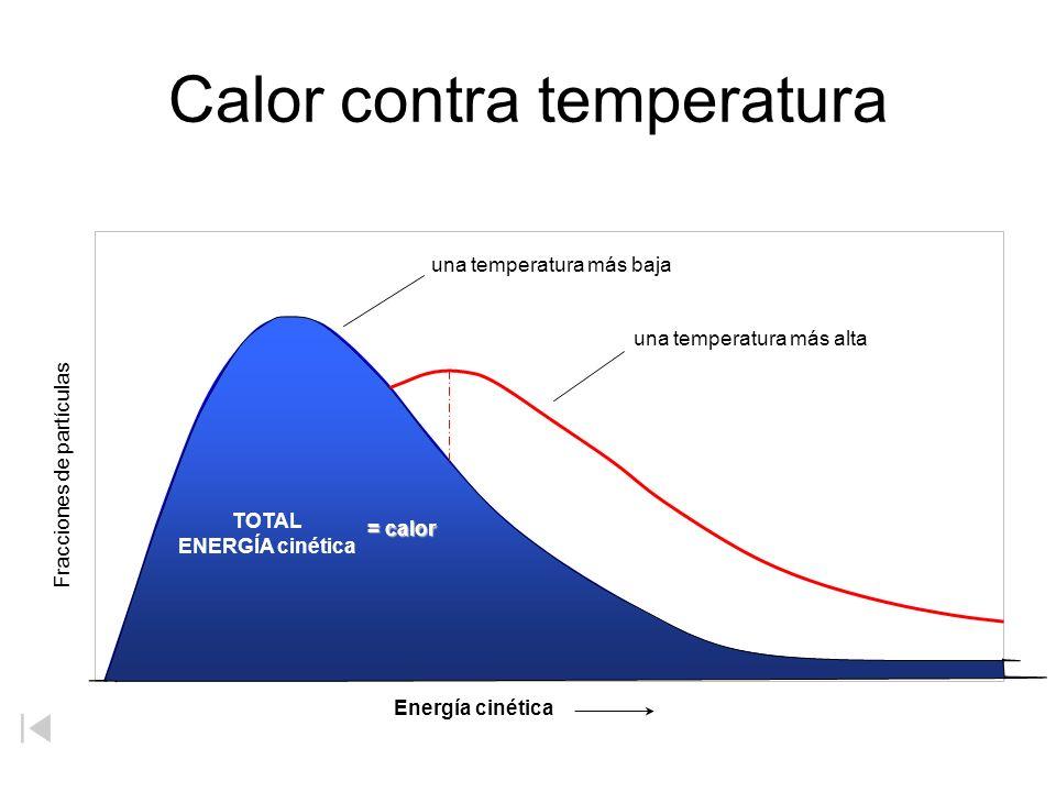 Calor contra temperatura