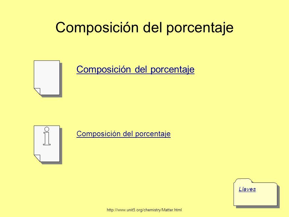 Composición del porcentaje