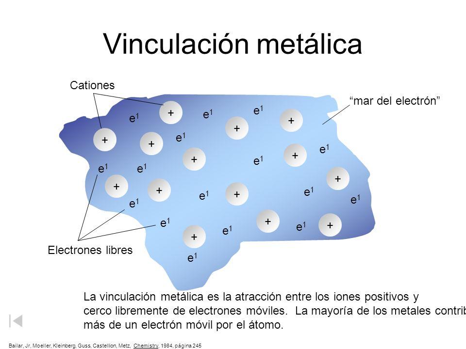 Vinculación metálica Cationes mar del electrón e1 +
