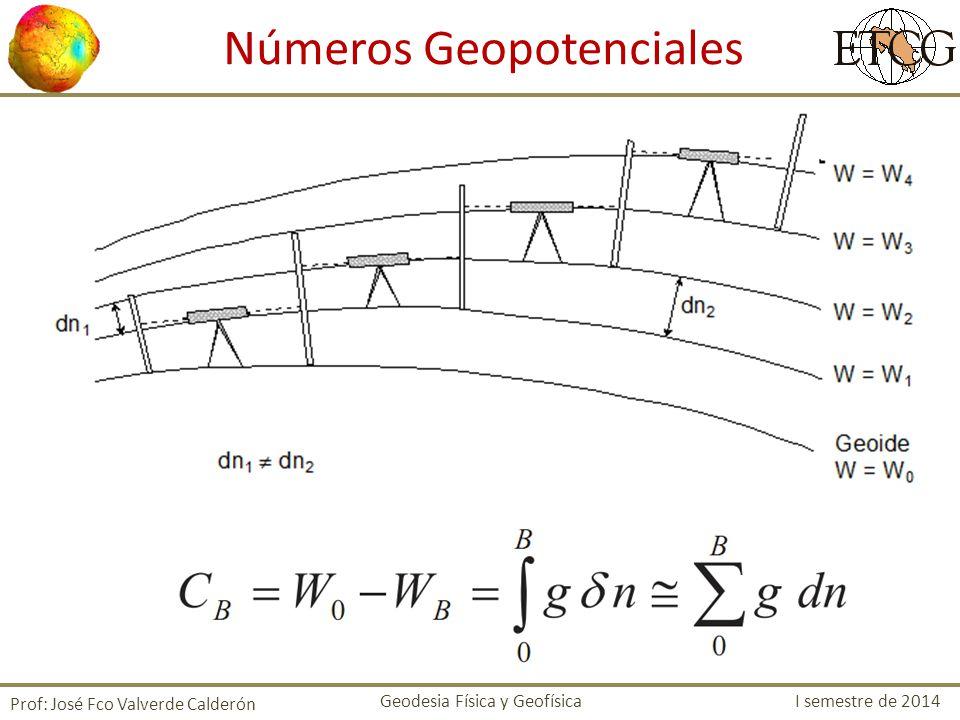 Números Geopotenciales