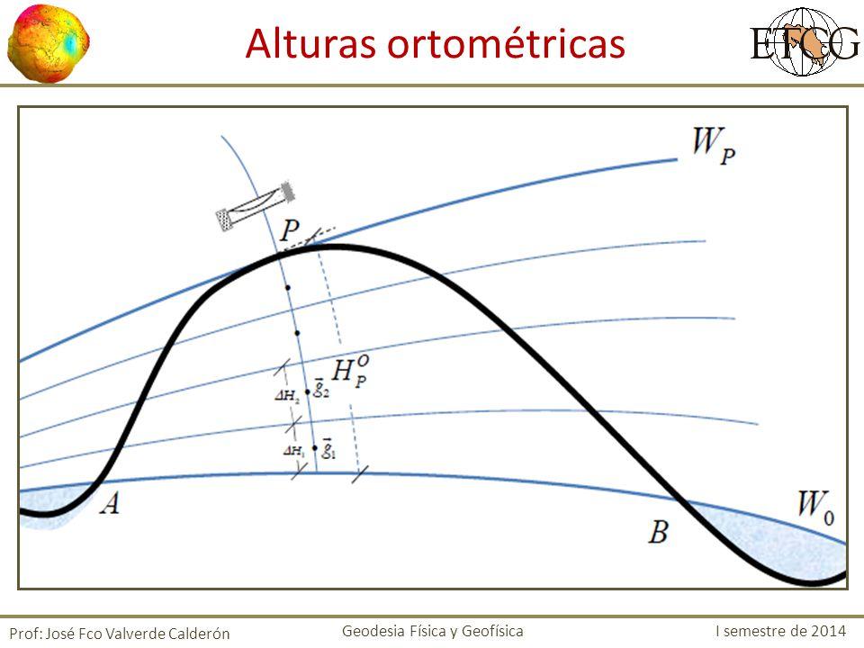 Alturas ortométricas Prof: José Fco Valverde Calderón