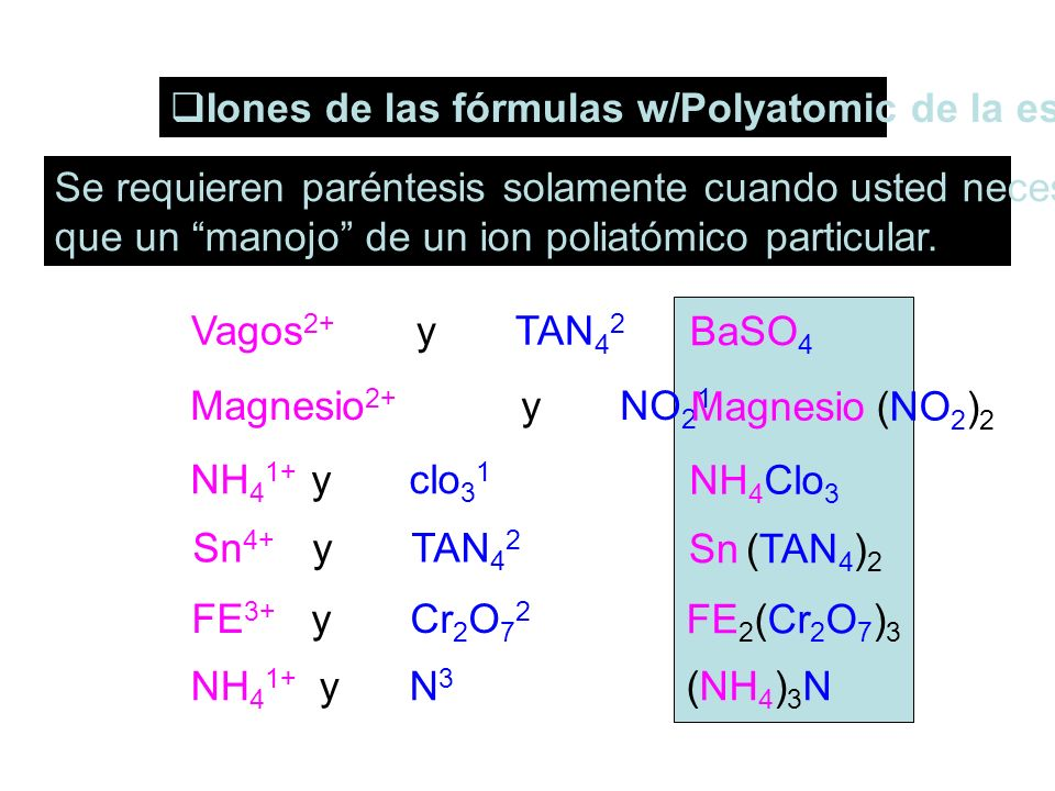 Iones de las fórmulas w/Polyatomic de la escritura
