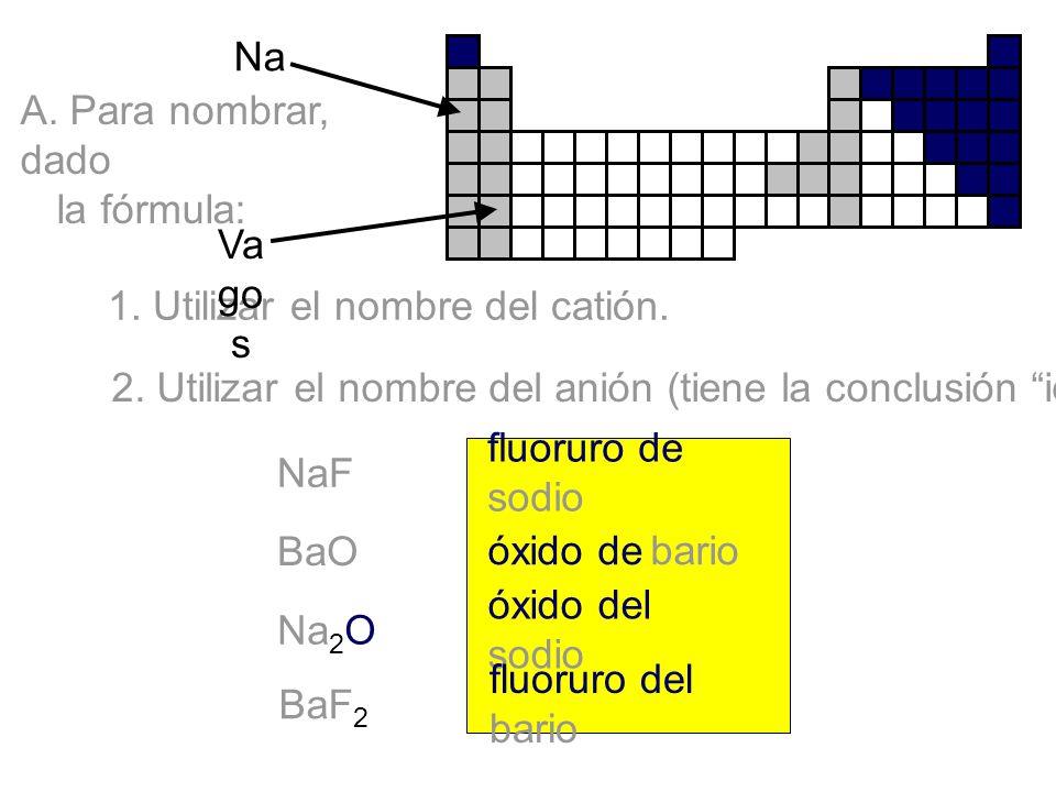 1. Utilizar el nombre del catión.