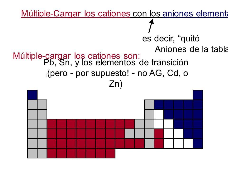 Múltiple-Cargar los cationes con los aniones elementales