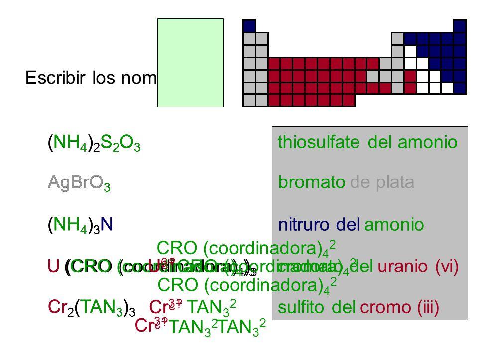 Escribir los nombres: (NH4)2S2O3. (NH4)2S2O3. thiosulfate del amonio. AgBrO3. AgBrO3. bromato de plata.