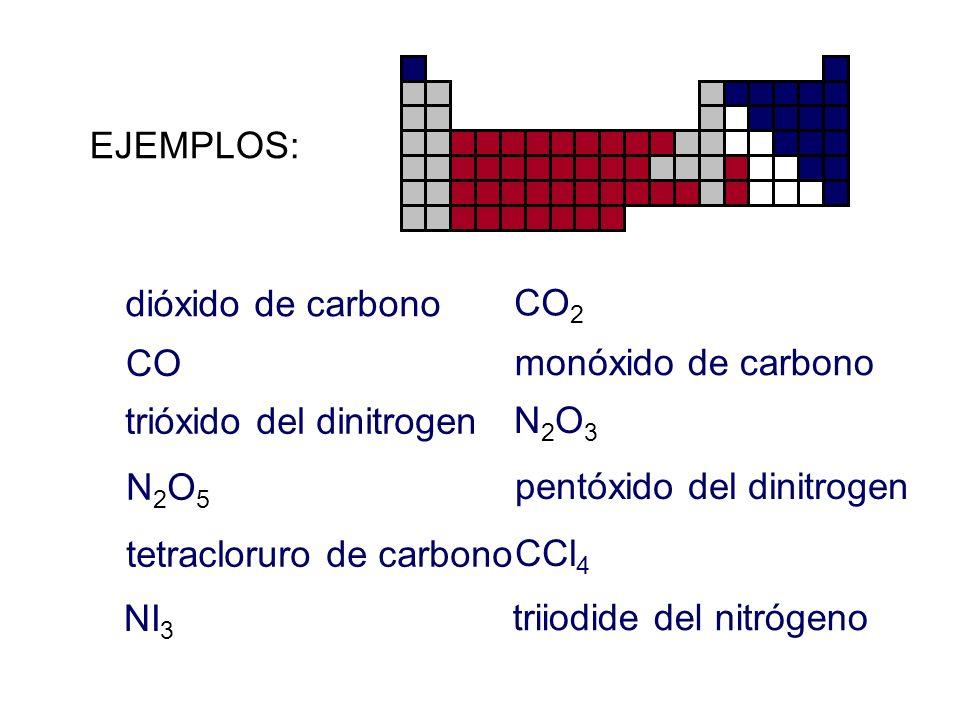 EJEMPLOS: dióxido de carbono. CO2. CO. monóxido de carbono. trióxido del dinitrogen. N2O3. N2O5.