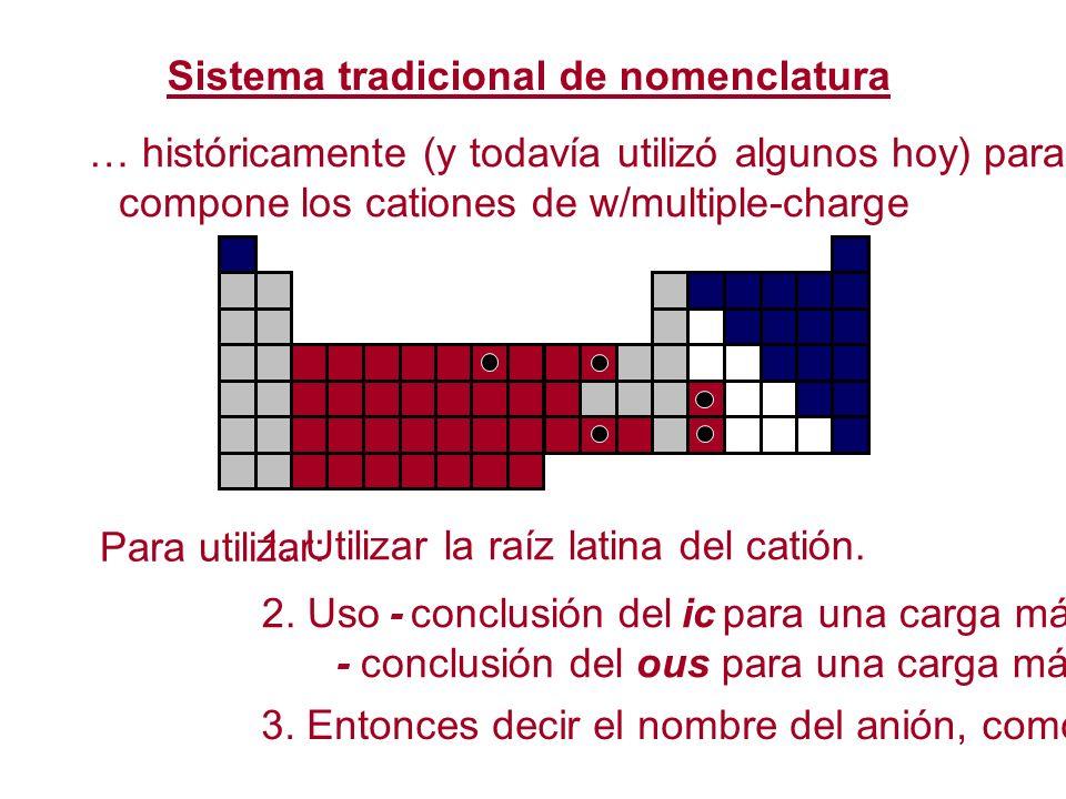 Sistema tradicional de nomenclatura
