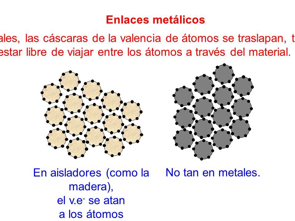 estar libre de viajar entre los átomos a través del material.